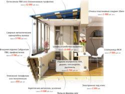 repair 250x188 - Компания по услугам остекления балконов для населения