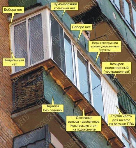 Сравнение остекления балконов