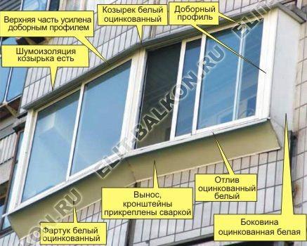 balkon 132 - Сравнение остекления лоджии