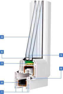 Пластиковые окна Rehau Design