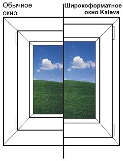 Широкоформатные окна (Design, Vita)