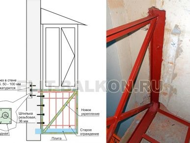 ukreplenie balkona 18062018 2 387x291 - Ремонт балконов под ключ