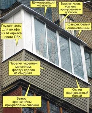 vinos ostekleniya - Остекление балкона с выносом в Москве