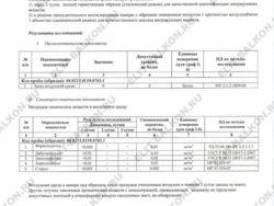 certificates penopleks4 250x188 - Сертификаты на утеплитель пеноплэкс