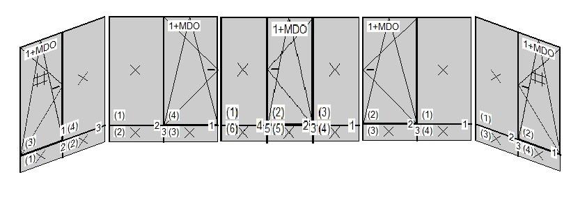 b1 - Расчеты объектов